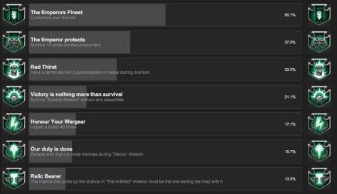 Space Hulk achievements on Steam